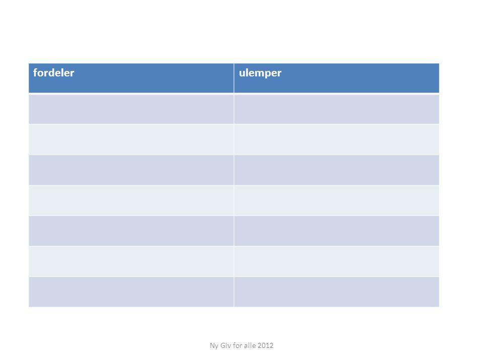fordeler ulemper Ny Giv for alle 2012