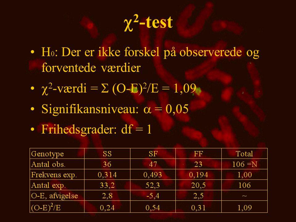 2-test H0: Der er ikke forskel på observerede og forventede værdier