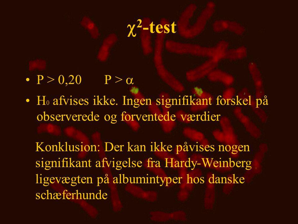 2-test P > 0,20 P > a. H0 afvises ikke. Ingen signifikant forskel på observerede og forventede værdier.