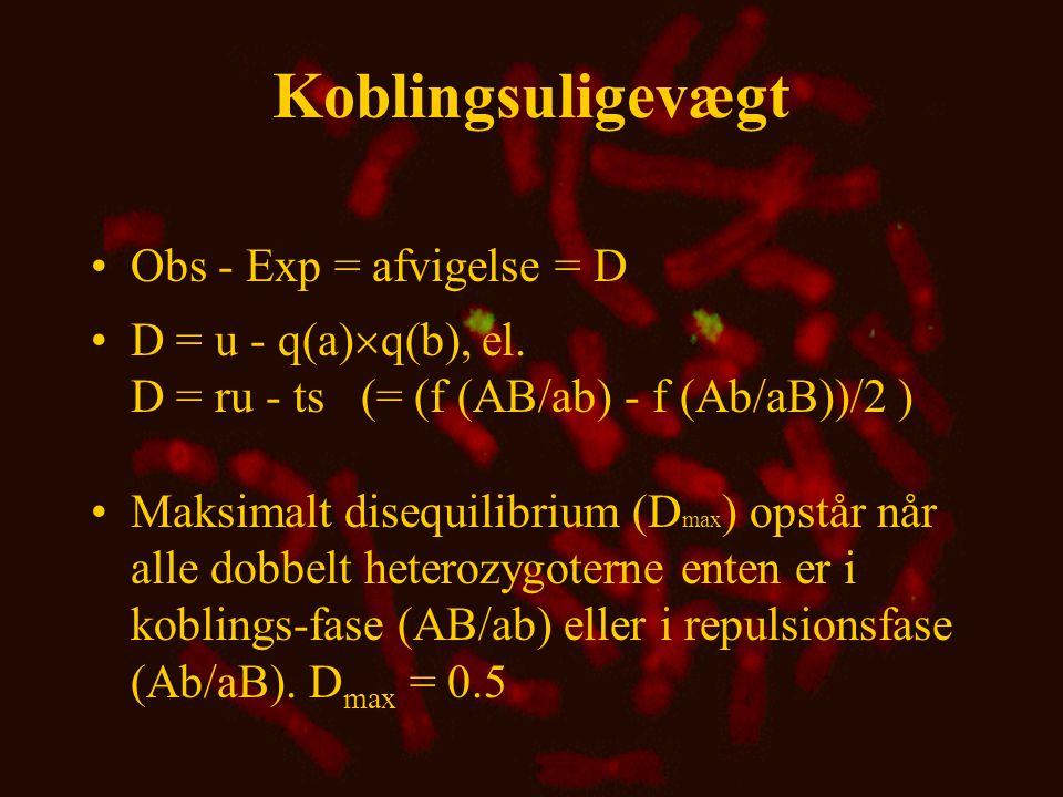 Koblingsuligevægt Obs - Exp = afvigelse = D