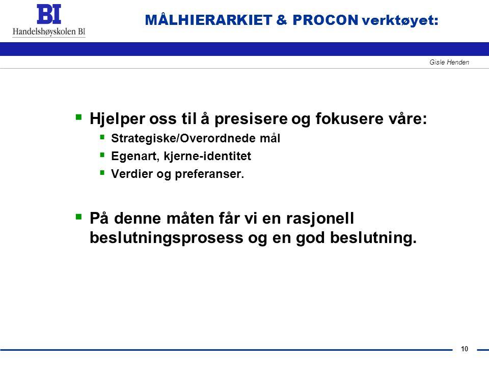 MÅLHIERARKIET & PROCON verktøyet: