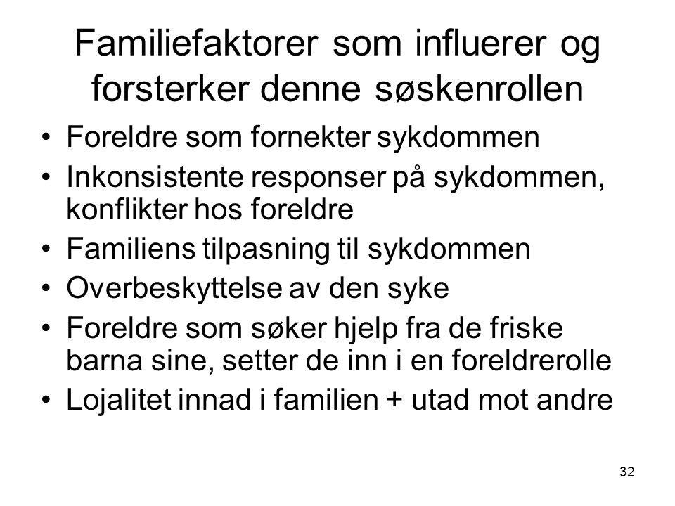 Familiefaktorer som influerer og forsterker denne søskenrollen