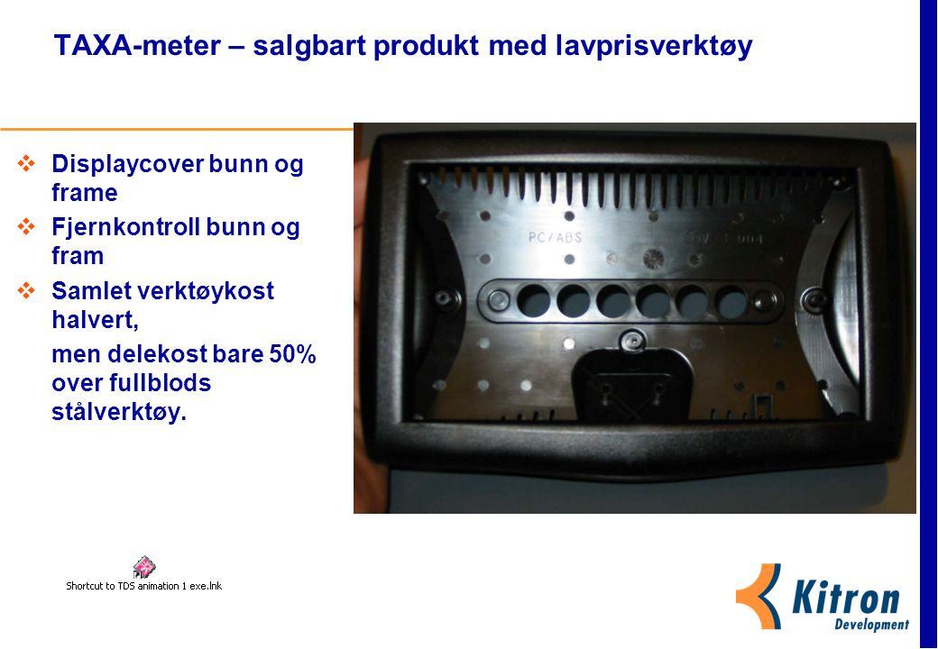 TAXA-meter – salgbart produkt med lavprisverktøy