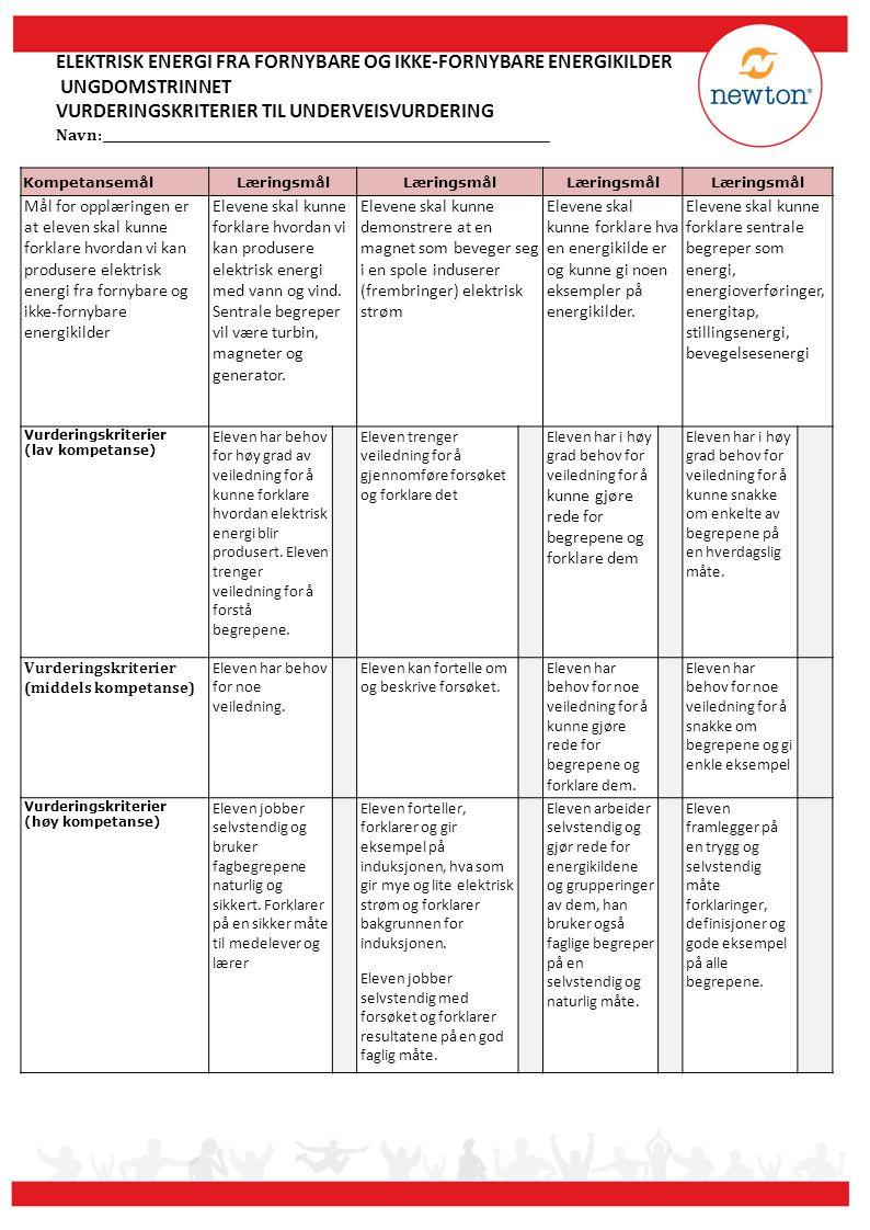 ELEKTRISK ENERGI FRA FORNYBARE OG IKKE-FORNYBARE ENERGIKILDER UNGDOMstrinnet vurderingskriterier til underveisvurdering