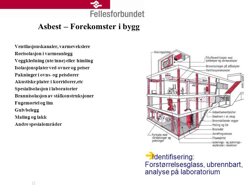 Asbest – Forekomster i bygg