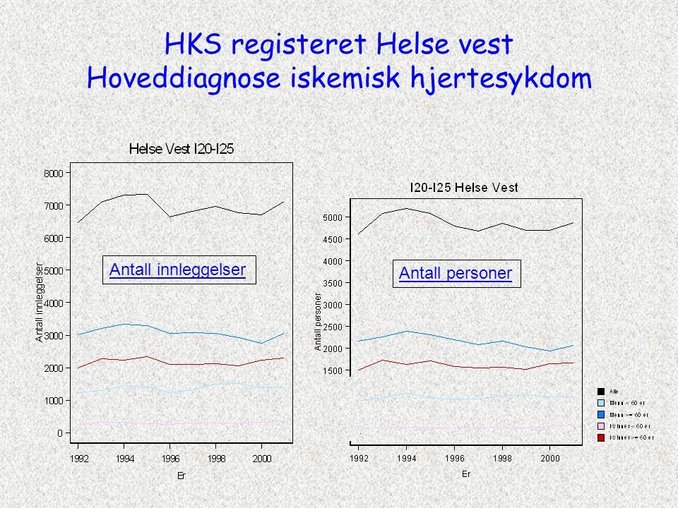 HKS registeret Helse vest Hoveddiagnose iskemisk hjertesykdom