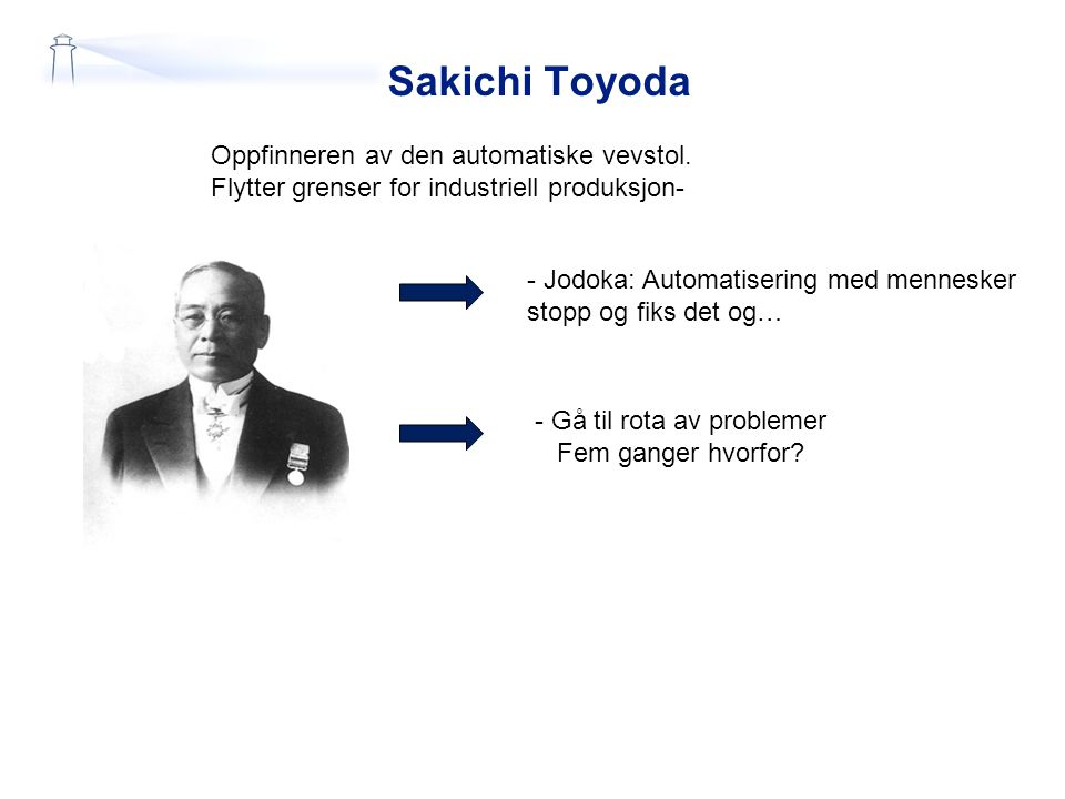 Sakichi Toyoda Oppfinneren av den automatiske vevstol.