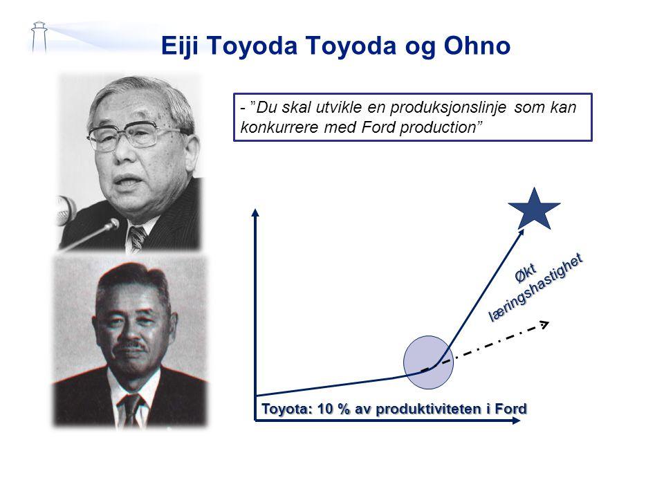 Eiji Toyoda Toyoda og Ohno