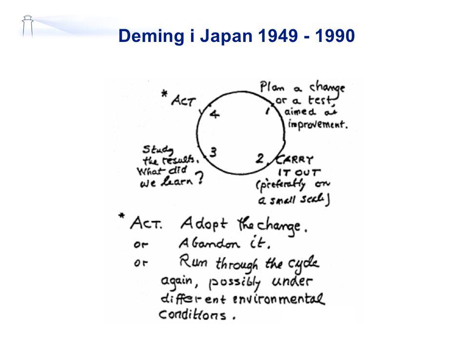 Deming i Japan 1949 - 1990