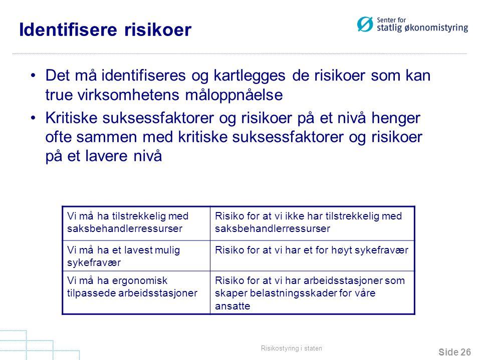 Identifisere risikoer