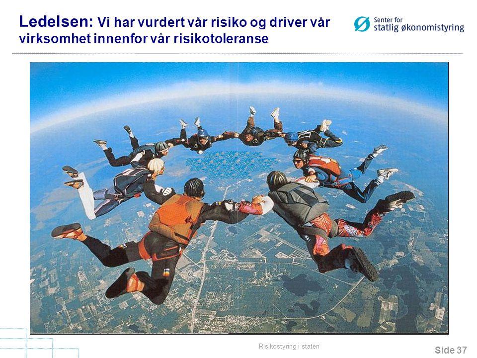 Ledelsen: Vi har vurdert vår risiko og driver vår virksomhet innenfor vår risikotoleranse