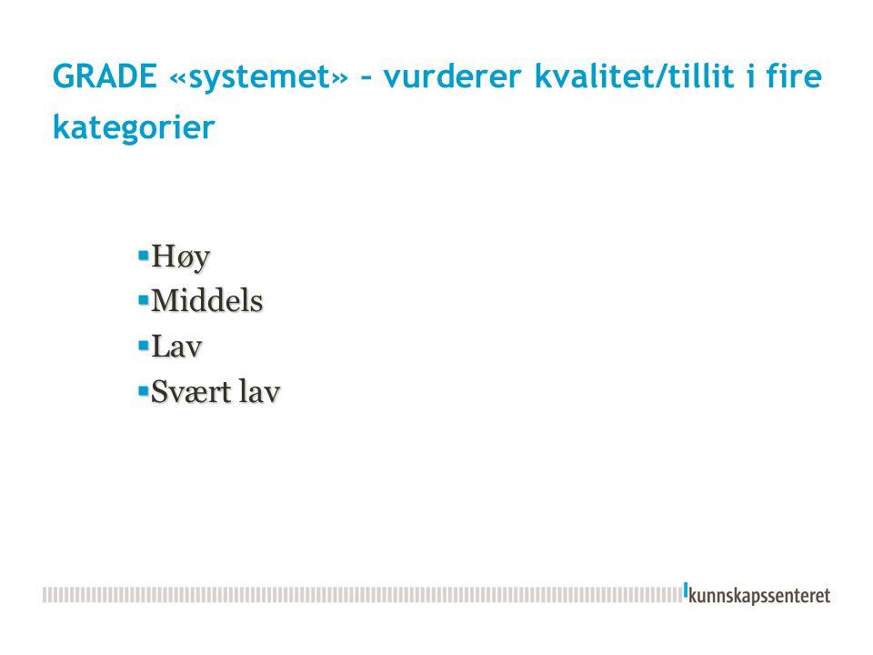 GRADE «systemet» – vurderer kvalitet/tillit i fire kategorier