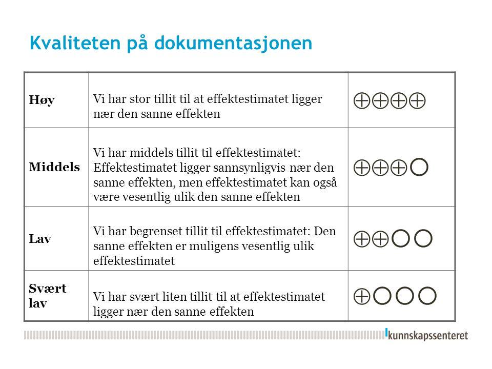     Kvaliteten på dokumentasjonen Høy