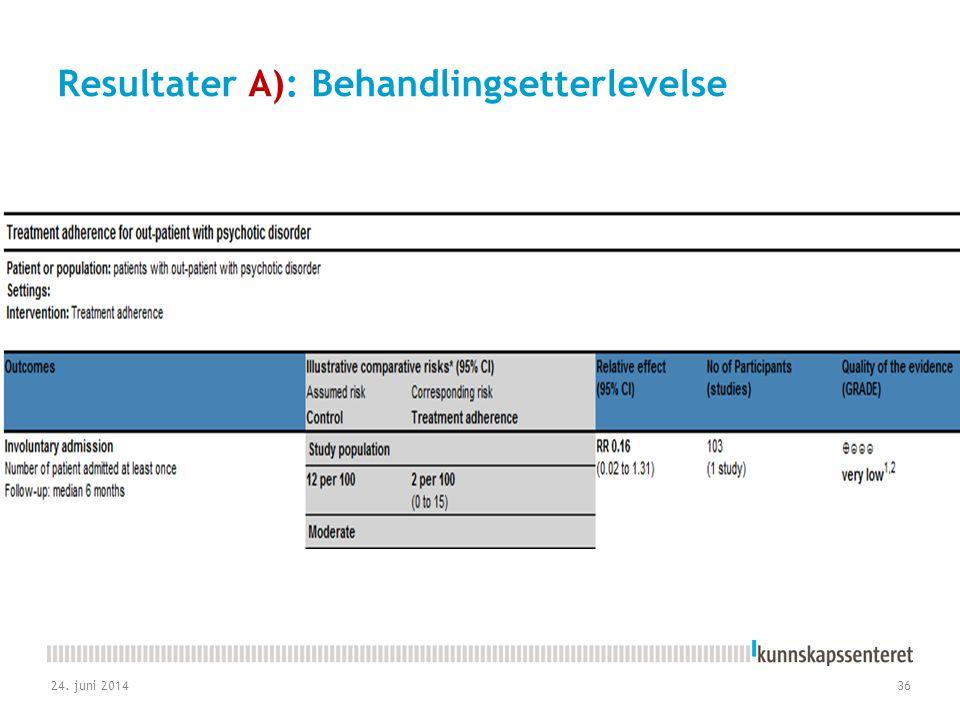 Resultater A): Behandlingsetterlevelse
