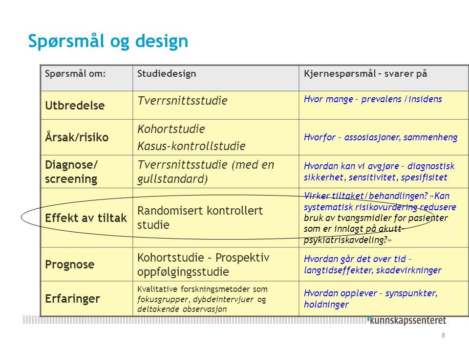 Spørsmål og design Utbredelse Tverrsnittsstudie Årsak/risiko