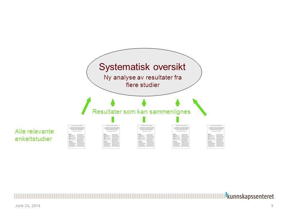 Systematisk oversikt Ny analyse av resultater fra flere studier