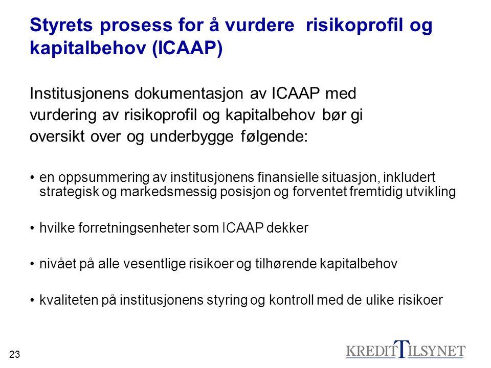 Styrets prosess for å vurdere risikoprofil og kapitalbehov (ICAAP)