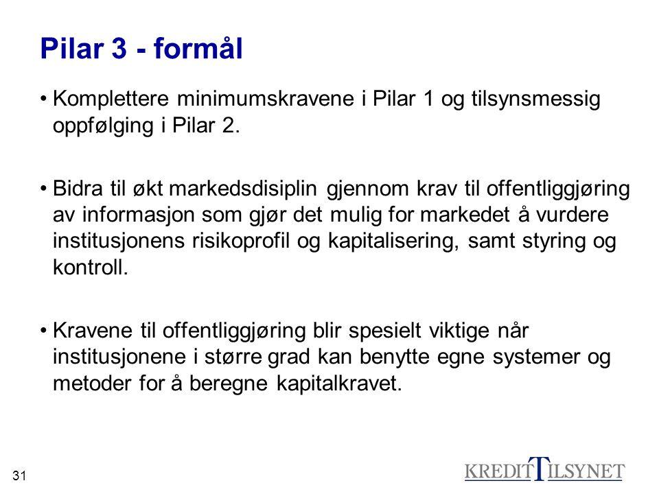 Pilar 3 - formål Komplettere minimumskravene i Pilar 1 og tilsynsmessig oppfølging i Pilar 2.
