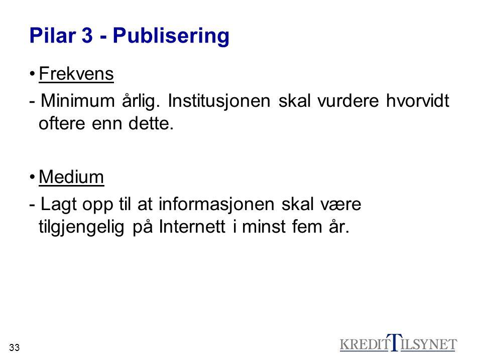Pilar 3 - Publisering Frekvens