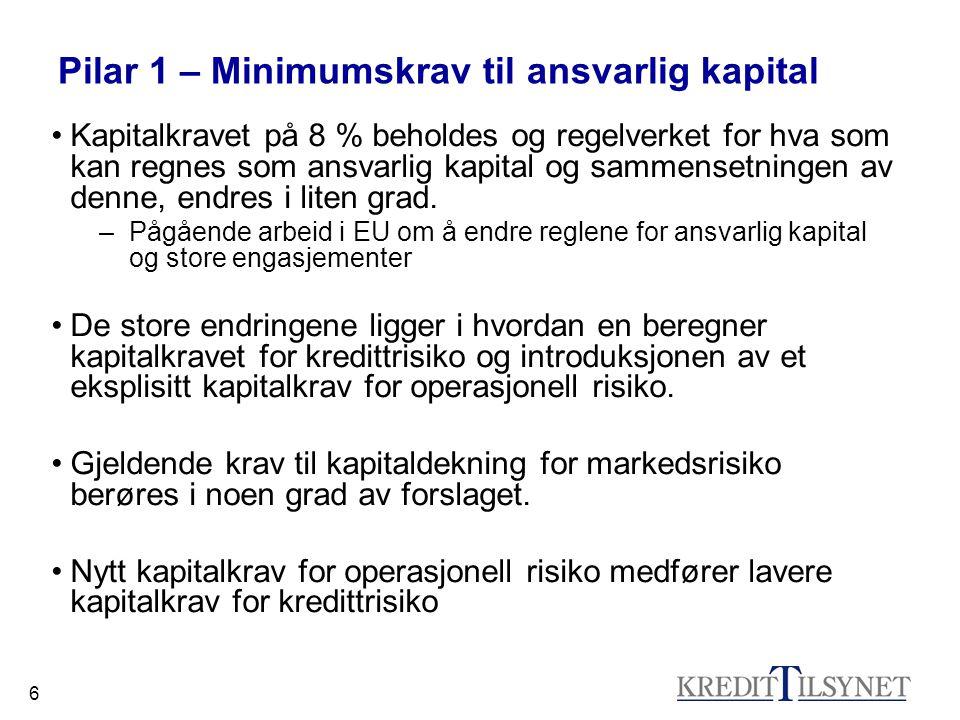 Pilar 1 – Minimumskrav til ansvarlig kapital