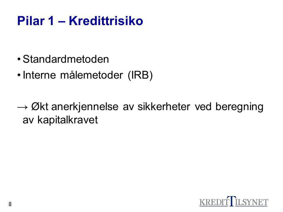 Pilar 1 – Kredittrisiko Standardmetoden Interne målemetoder (IRB)