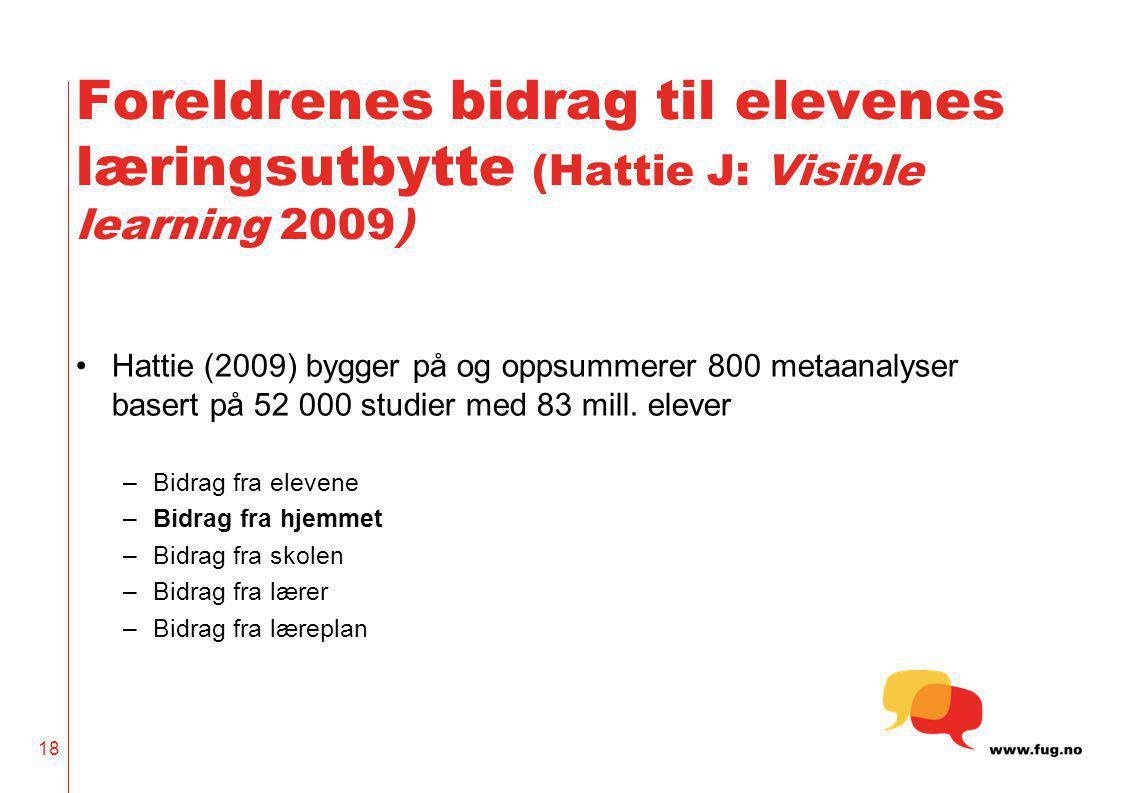 Foreldrenes bidrag til elevenes læringsutbytte (Hattie J: Visible learning 2009)