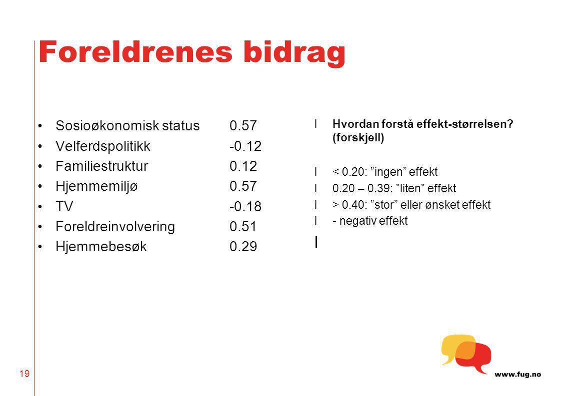 Foreldrenes bidrag Sosioøkonomisk status 0.57 Velferdspolitikk -0.12