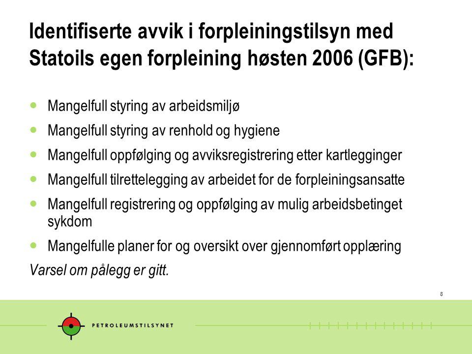 Identifiserte avvik i forpleiningstilsyn med Statoils egen forpleining høsten 2006 (GFB):