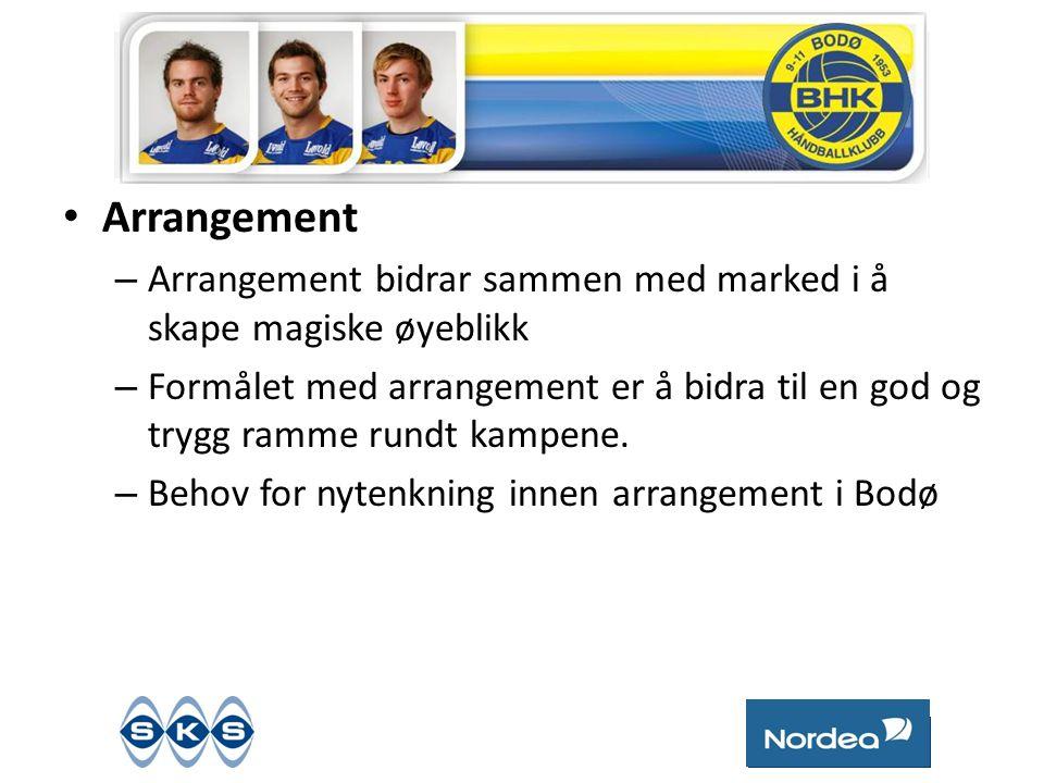 Arrangement Arrangement bidrar sammen med marked i å skape magiske øyeblikk.