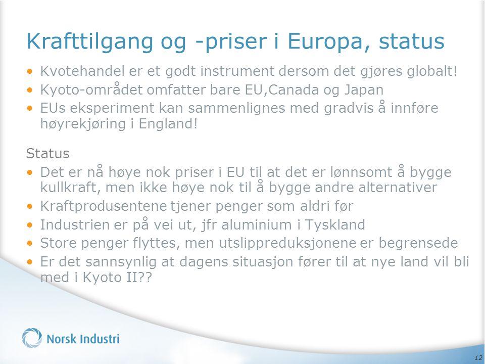 Krafttilgang og -priser i Europa, status