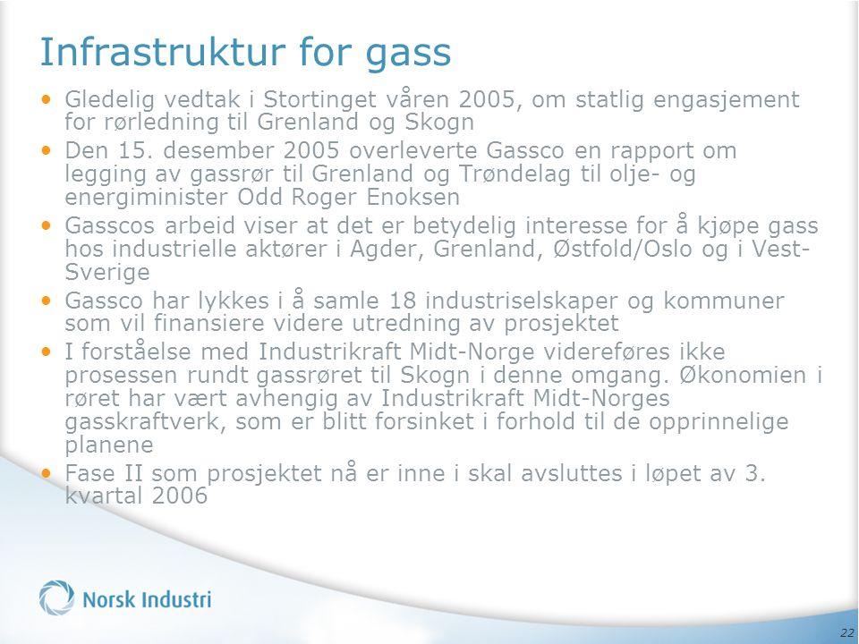Infrastruktur for gass