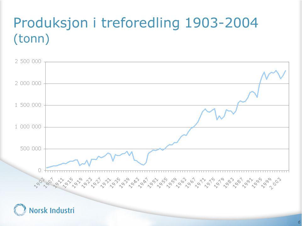 Produksjon i treforedling 1903-2004 (tonn)