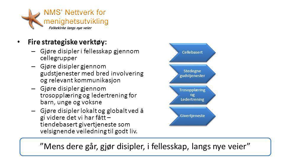 Fire strategiske verktøy: