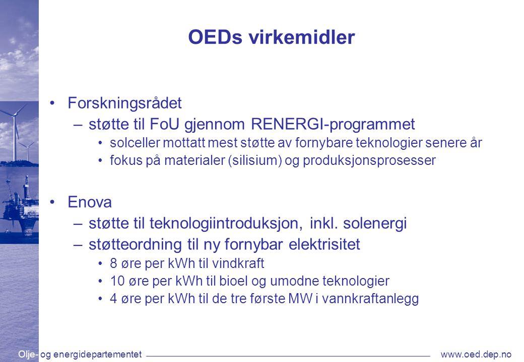 OEDs virkemidler Forskningsrådet