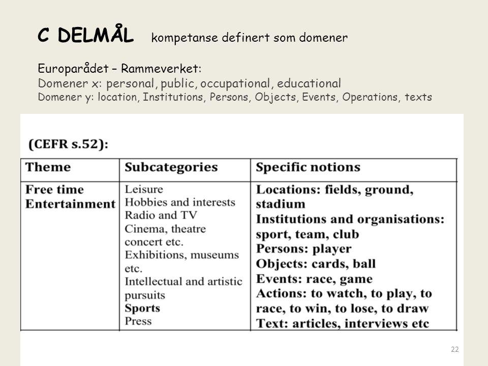 C DELMÅL kompetanse definert som domener
