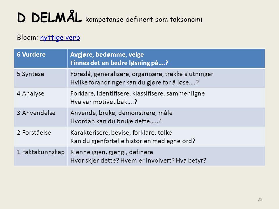 D DELMÅL kompetanse definert som taksonomi Bloom: nyttige verb