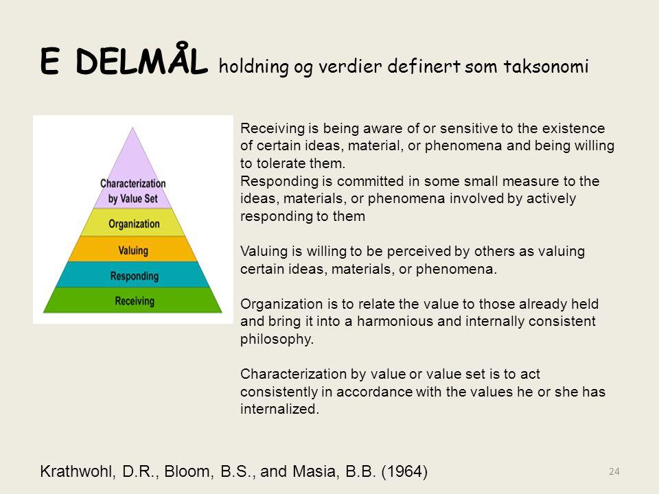 E DELMÅL holdning og verdier definert som taksonomi