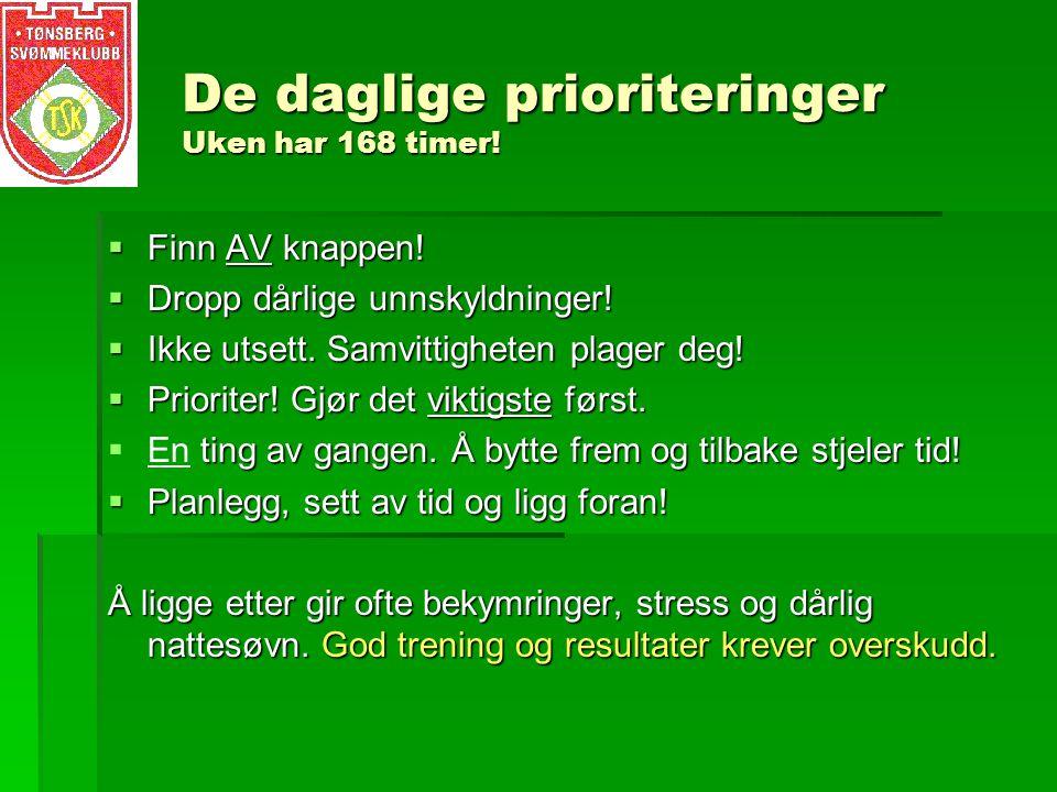 De daglige prioriteringer Uken har 168 timer!
