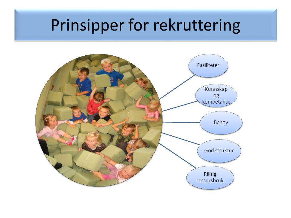 Prinsipper for rekruttering