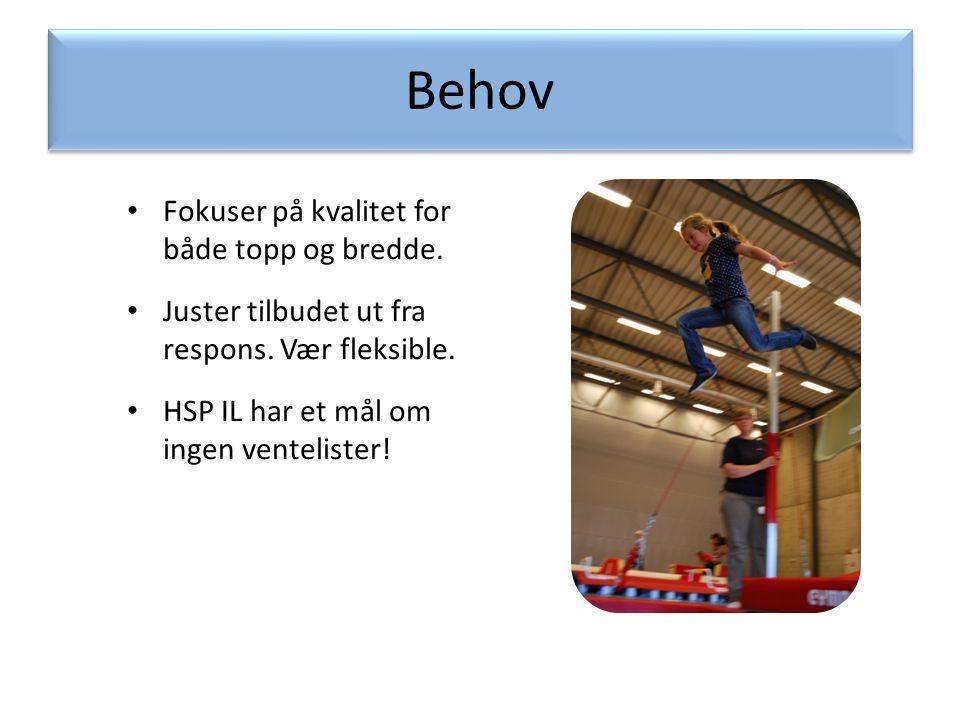 Behov Fokuser på kvalitet for både topp og bredde.