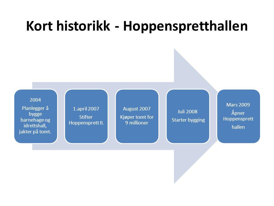 Kort historikk - Hoppenspretthallen