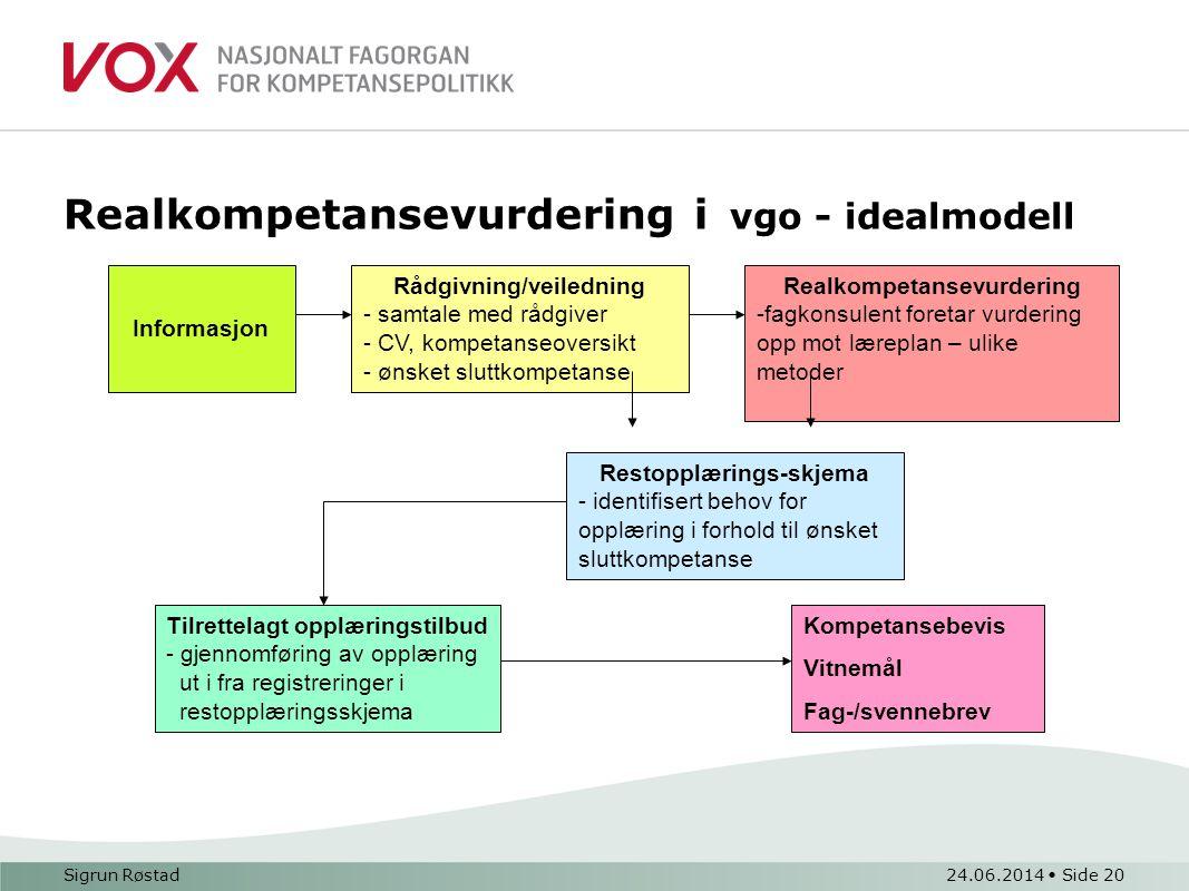 Realkompetansevurdering i vgo - idealmodell