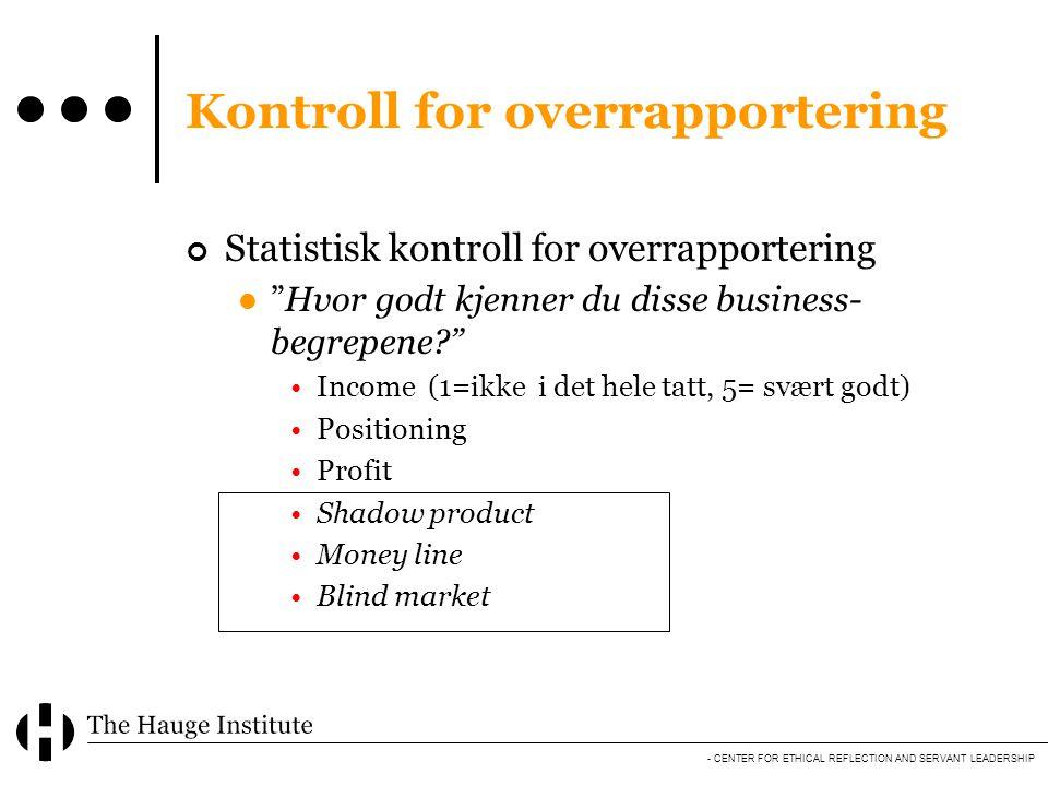 Kontroll for overrapportering