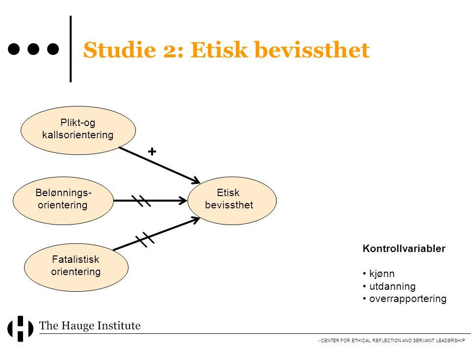 Studie 2: Etisk bevissthet