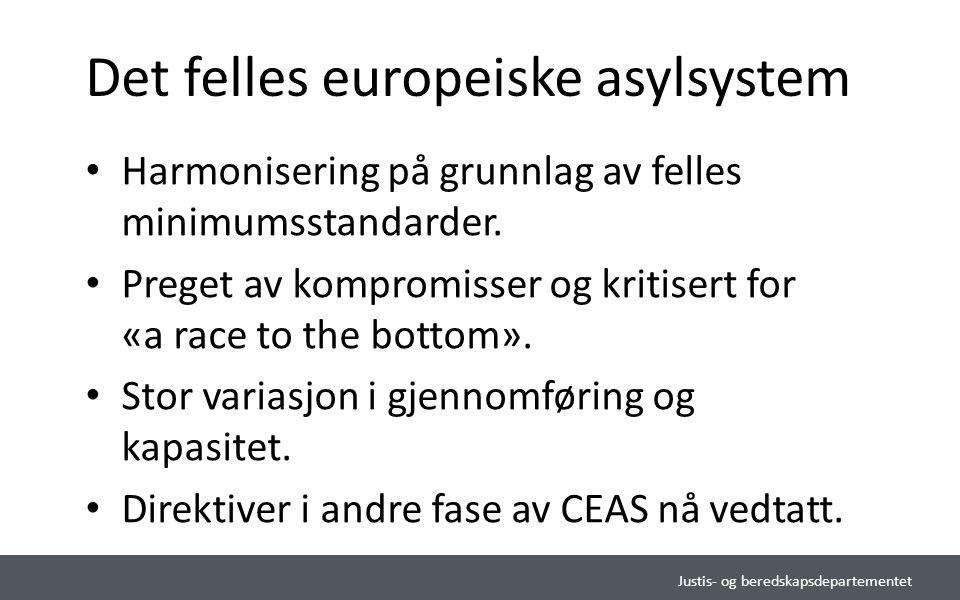 Det felles europeiske asylsystem