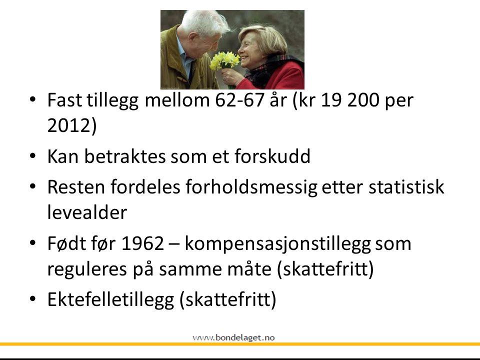 Fast tillegg mellom 62-67 år (kr 19 200 per 2012)