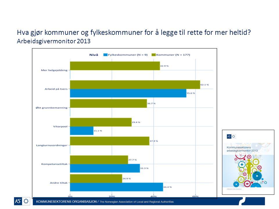 Hva gjør kommuner og fylkeskommuner for å legge til rette for mer heltid Arbeidsgivermonitor 2013