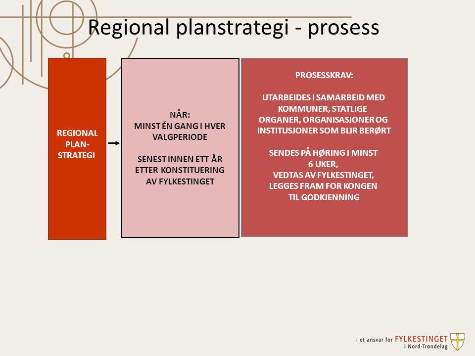Regional planstrategi - prosess