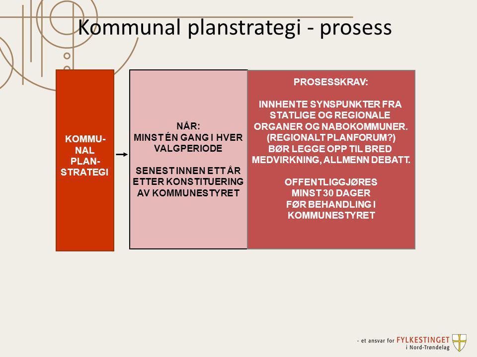Kommunal planstrategi - prosess