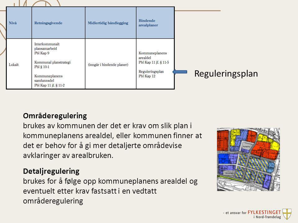 Reguleringsplan